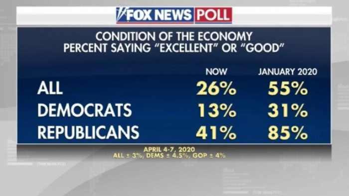 How americans view economy