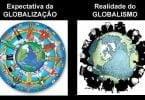 Expectativa de la globalización vs la realidad del globalismo