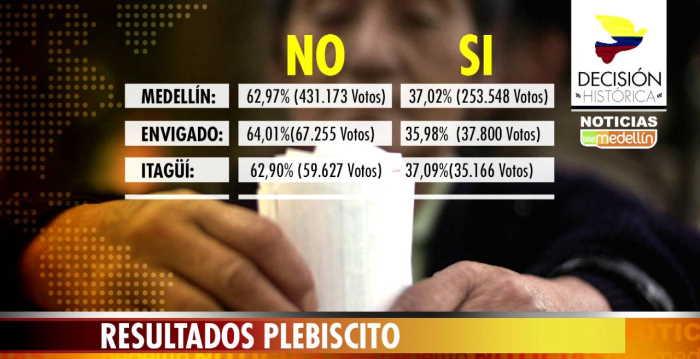 resultados Plebiscito Pantallazo
